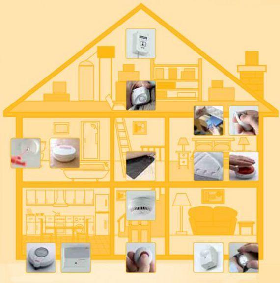 Vernetzung Notrufgeräte (schematische Darstellung, Bild: Tunstall)